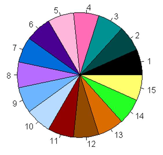 15-level colorblind-friendly palette - Jackson Lab